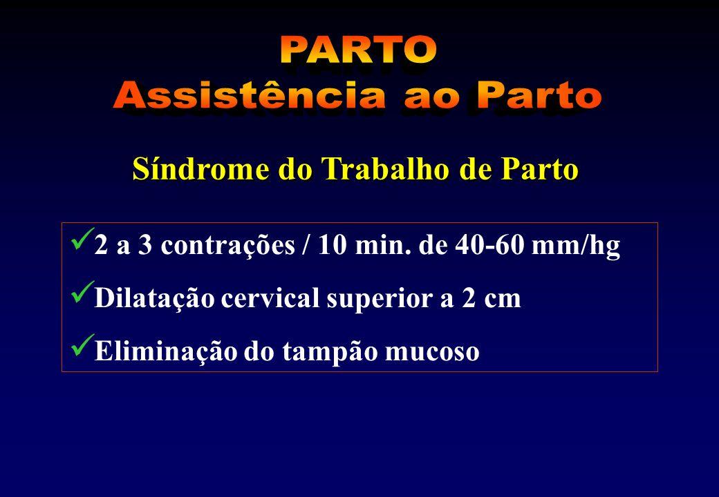 Síndrome do Trabalho de Parto 2 a 3 contrações / 10 min.