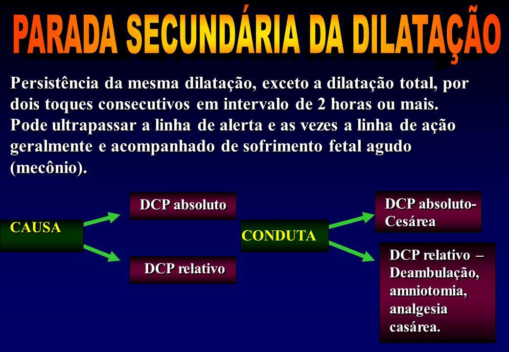 DCP absoluto DCP relativo CONDUTA DCP relativo – Deambulação, amniotomia, analgesia casárea.