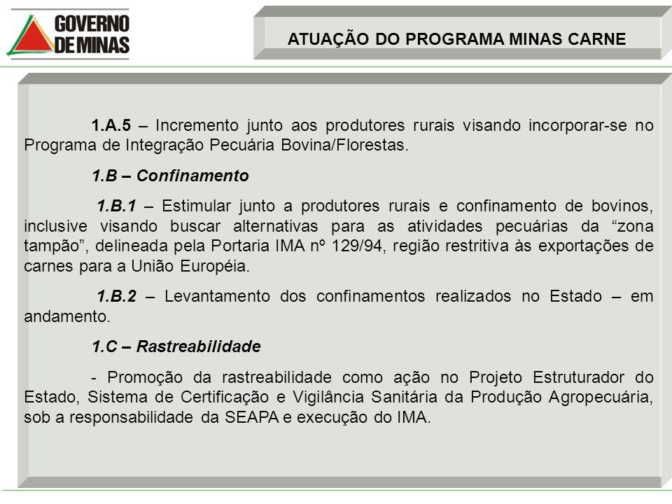 ATUAÇÃO DO PROGRAMA MINAS CARNE 1.A.5 – Incremento junto aos produtores rurais visando incorporar-se no Programa de Integração Pecuária Bovina/Florest