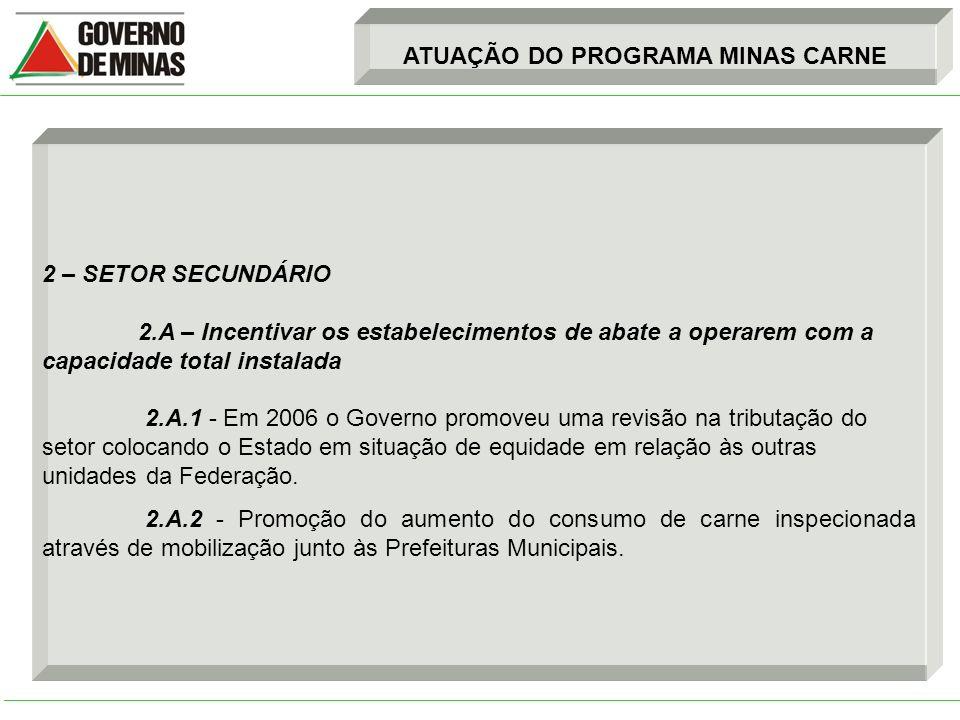 2 – SETOR SECUNDÁRIO 2.A – Incentivar os estabelecimentos de abate a operarem com a capacidade total instalada 2.A.1 - Em 2006 o Governo promoveu uma