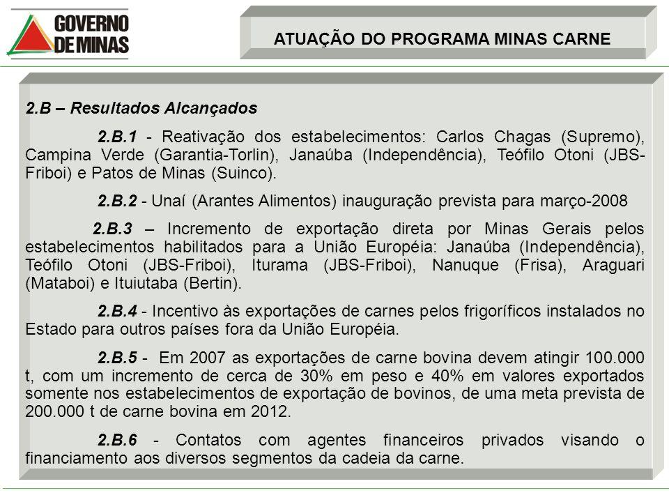 2.B – Resultados Alcançados 2.B.1 - Reativação dos estabelecimentos: Carlos Chagas (Supremo), Campina Verde (Garantia-Torlin), Janaúba (Independência)