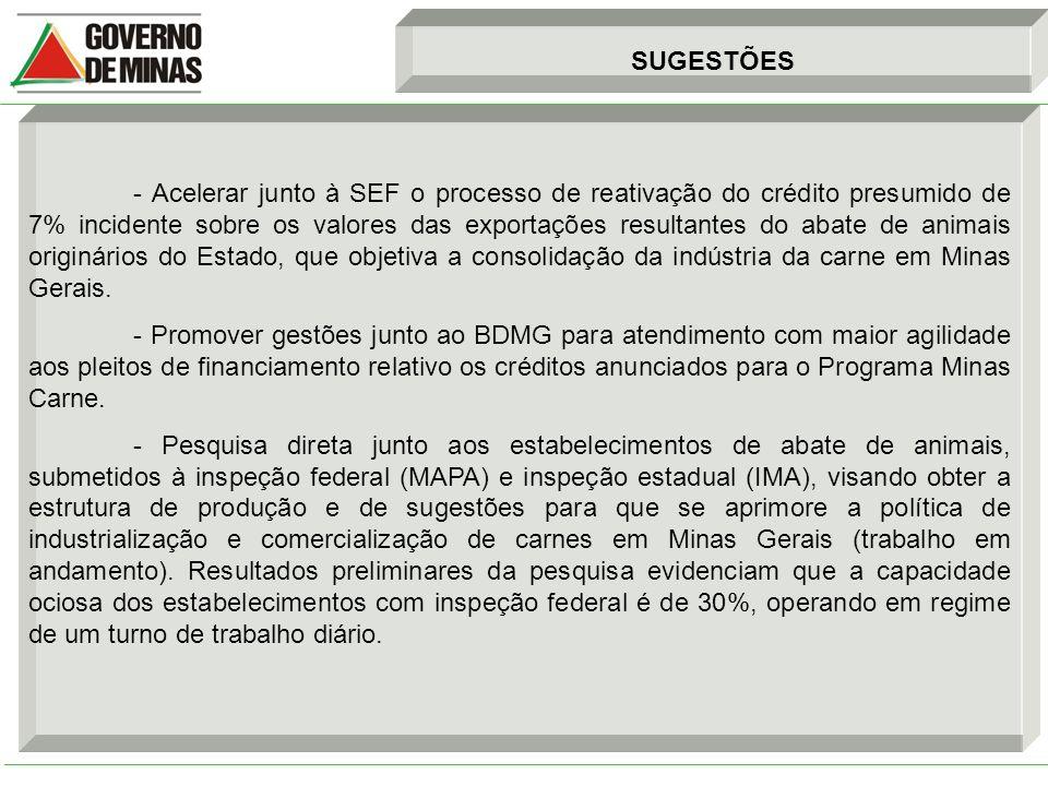 SUGESTÕES - Acelerar junto à SEF o processo de reativação do crédito presumido de 7% incidente sobre os valores das exportações resultantes do abate d