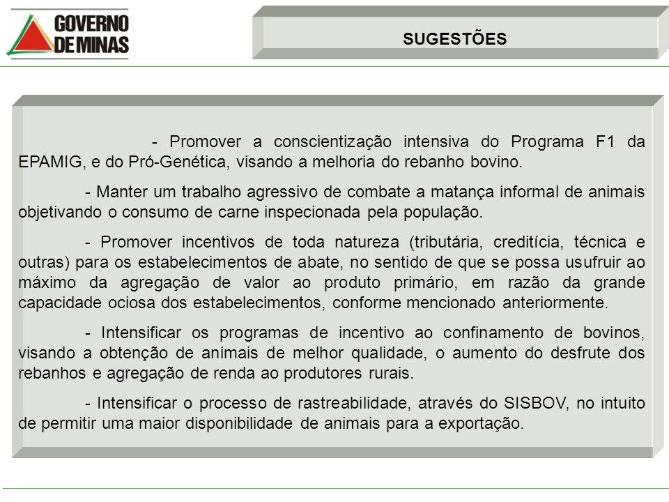 SUGESTÕES - Promover a conscientização intensiva do Programa F1 da EPAMIG, e do Pró-Genética, visando a melhoria do rebanho bovino. - Manter um trabal