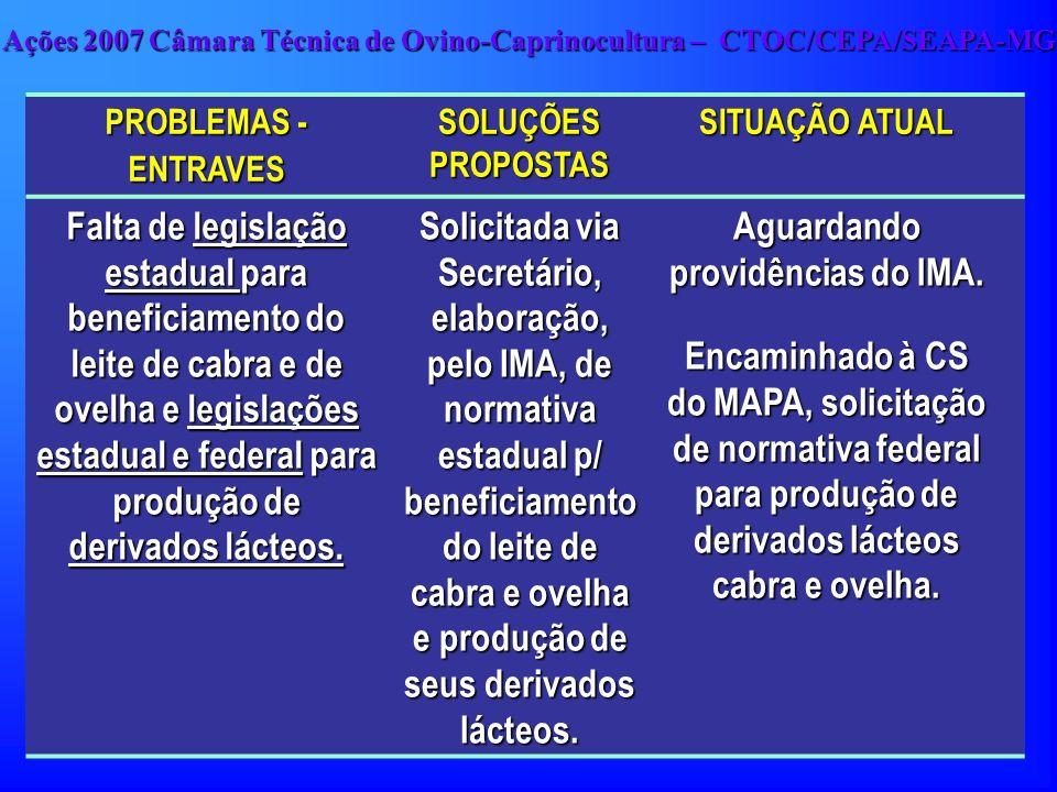 PROBLEMAS - ENTRAVES SOLUÇÕES PROPOSTAS SITUAÇÃO ATUAL Falta de legislação estadual para beneficiamento do leite de cabra e de ovelha e legislações es