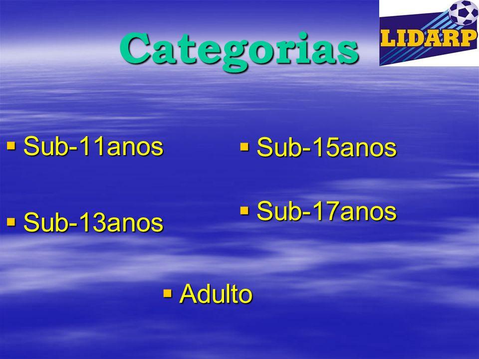 Categorias Sub-11anos Sub-11anos Sub-13anos Sub-13anos Sub-15anos Sub-15anos Sub-17anos Sub-17anos Adulto Adulto