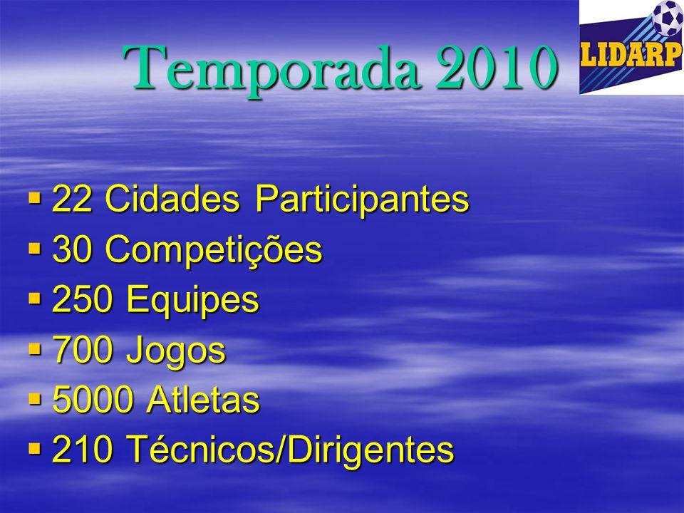 Temporada 2010 22 Cidades Participantes 22 Cidades Participantes 30 Competições 30 Competições 250 Equipes 250 Equipes 700 Jogos 700 Jogos 5000 Atleta