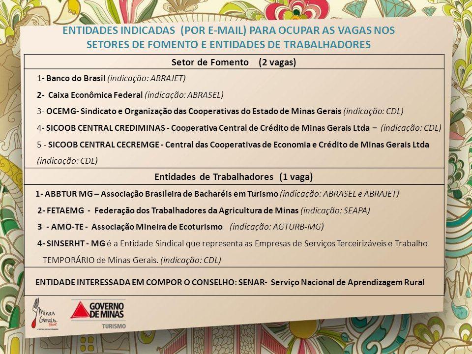 ENTIDADES INDICADAS (POR E-MAIL) PARA OCUPAR AS VAGAS NOS SETORES DE FOMENTO E ENTIDADES DE TRABALHADORES Setor de Fomento (2 vagas) 1- Banco do Brasi