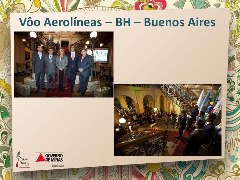 Vôo Aerolíneas – BH – Buenos Aires