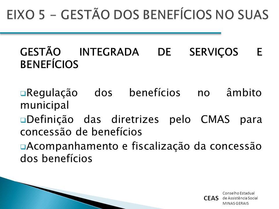 CEAS Conselho Estadual de Assistência Social MINAS GERAIS GESTÃO INTEGRADA DE SERVIÇOS E BENEFÍCIOS Regulação dos benefícios no âmbito municipal Defin