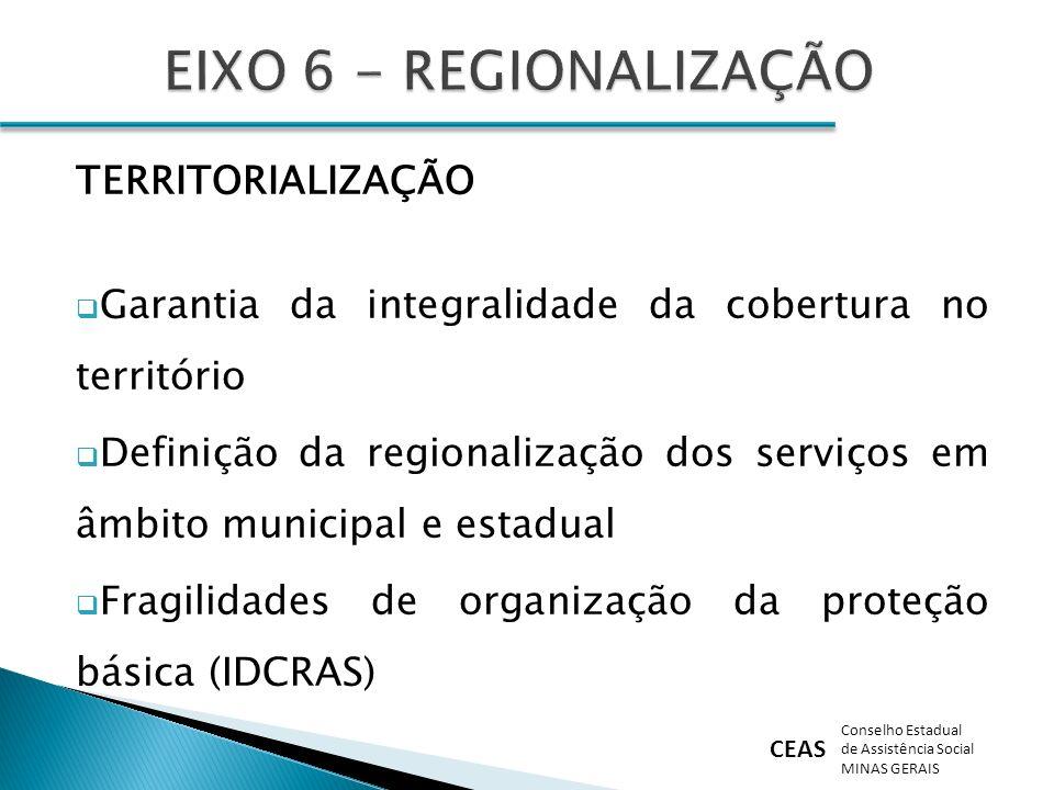 CEAS Conselho Estadual de Assistência Social MINAS GERAIS TERRITORIALIZAÇÃO Garantia da integralidade da cobertura no território Definição da regional