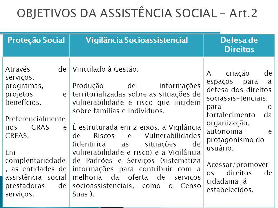 CEAS Conselho Estadual de Assistência Social MINAS GERAIS Proteção SocialVigilância SocioassistencialDefesa de Direitos Através de serviços, programas