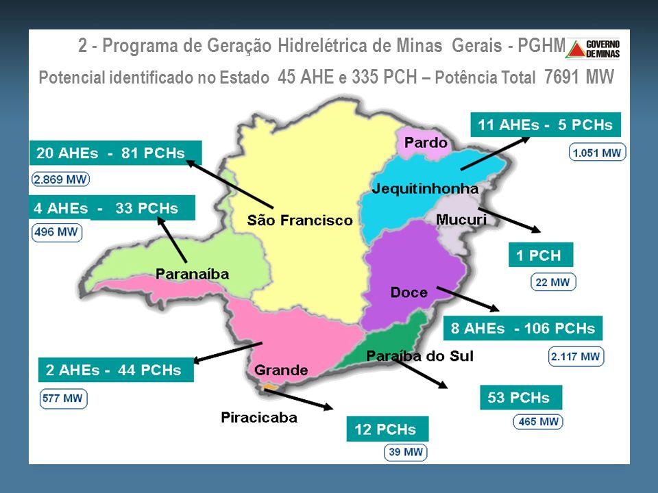 2 - Programa de Geração Hidrelétrica de Minas Gerais - PGHMG Potencial identificado no Estado 45 AHE e 335 PCH – Potência Total 7691 MW
