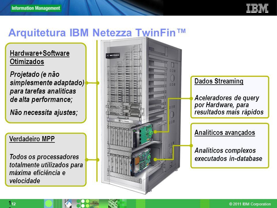 © 2011 IBM Corporation 12 Arquitetura IBM Netezza TwinFin 12 Hardware+Software Otimizados Projetado (e não simplesmente adaptado) para tarefas analíti