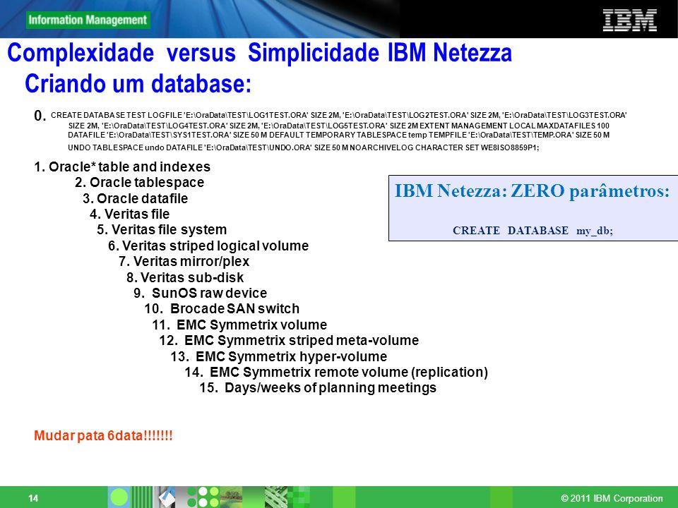 © 2011 IBM Corporation 14 Complexidade versus Simplicidade IBM Netezza Criando um database: 0. CREATE DATABASE TEST LOGFILE 'E:\OraData\TEST\LOG1TEST.