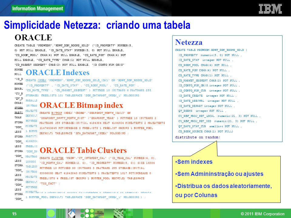 © 2011 IBM Corporation 15 ORACLE CREATE TABLE