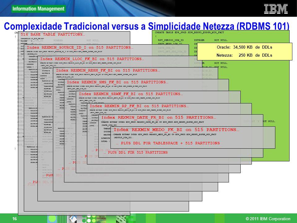 © 2011 IBM Corporation 16 Complexidade Tradicional versus a Simplicidade Netezza (RDBMS 101) CREATE TABLE EDW_PROD.EDW_RESPD_EXPSR_MIN_FACT ( RPT_PERI