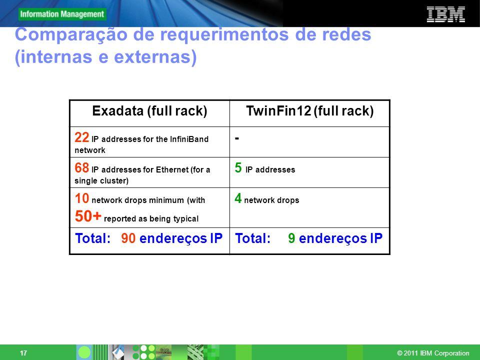 © 2011 IBM Corporation 17 Comparação de requerimentos de redes (internas e externas) Exadata (full rack)TwinFin12 (full rack) 22 IP addresses for the
