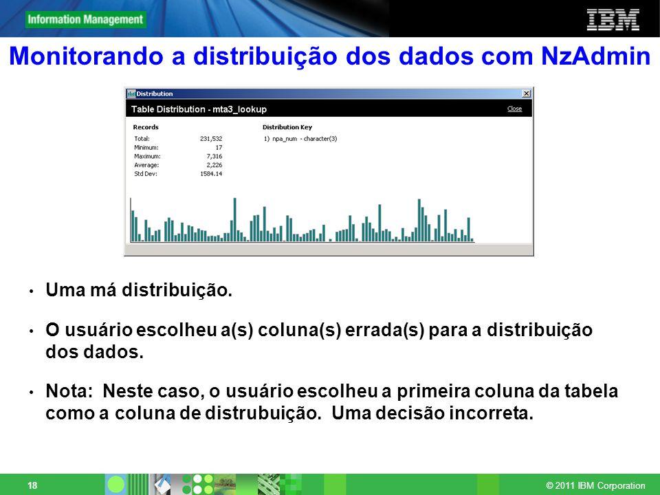 © 2011 IBM Corporation 18 Monitorando a distribuição dos dados com NzAdmin Uma má distribuição. O usuário escolheu a(s) coluna(s) errada(s) para a dis
