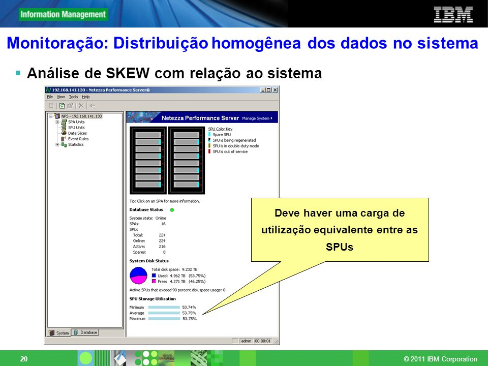 © 2011 IBM Corporation 20 Monitoração: Distribuição homogênea dos dados no sistema Análise de SKEW com relação ao sistema Deve haver uma carga de util