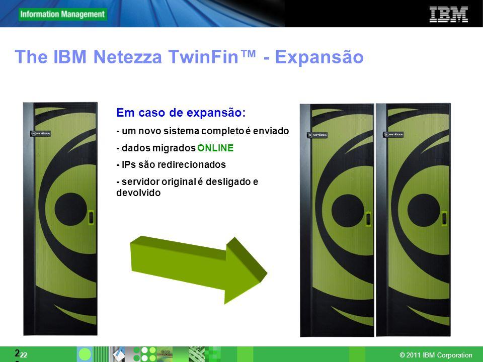 © 2011 IBM Corporation 22 The IBM Netezza TwinFin - Expansão 22 Em caso de expansão: - um novo sistema completo é enviado - dados migrados ONLINE - IP