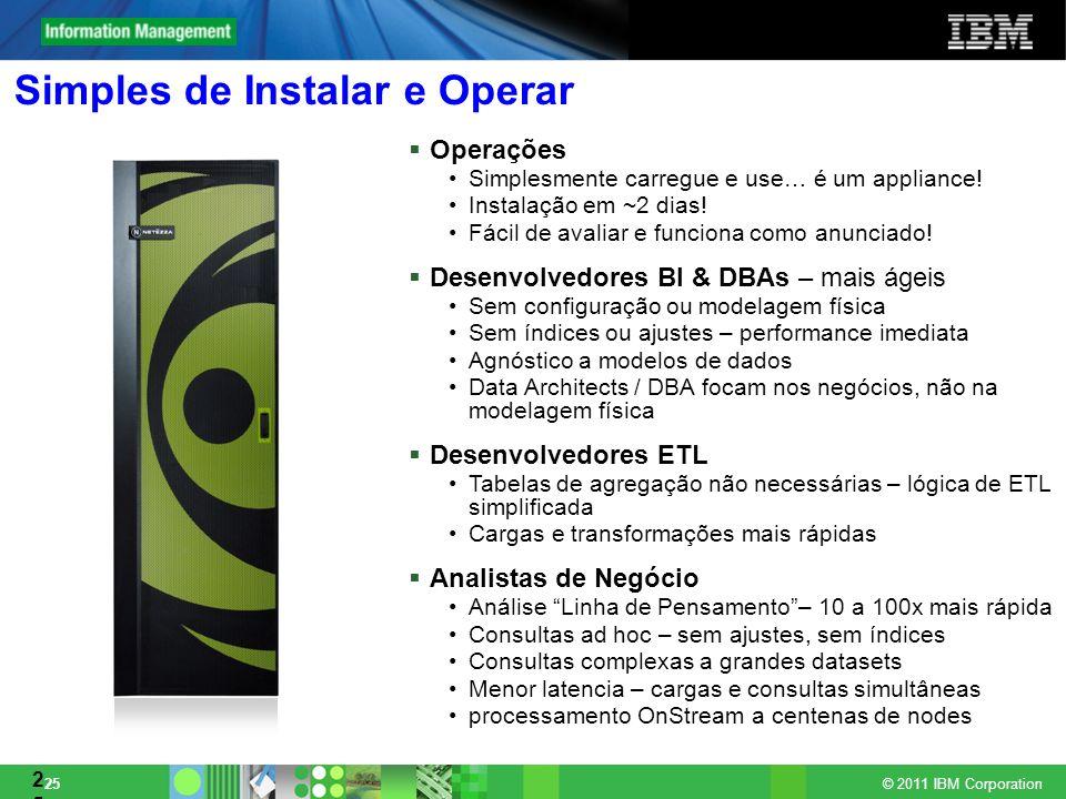 © 2011 IBM Corporation 25 Simples de Instalar e Operar 25 Operações Simplesmente carregue e use… é um appliance! Instalação em ~2 dias! Fácil de avali