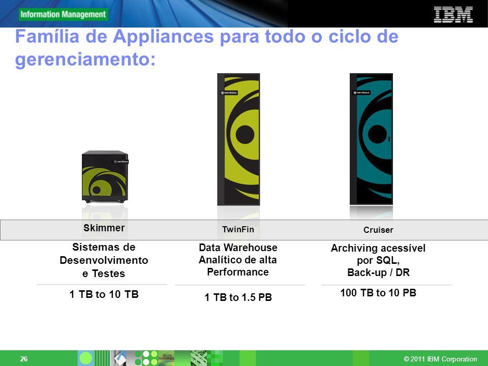© 2011 IBM Corporation 26 Família de Appliances para todo o ciclo de gerenciamento: Skimmer Sistemas de Desenvolvimento e Testes 1 TB to 10 TB TwinFin