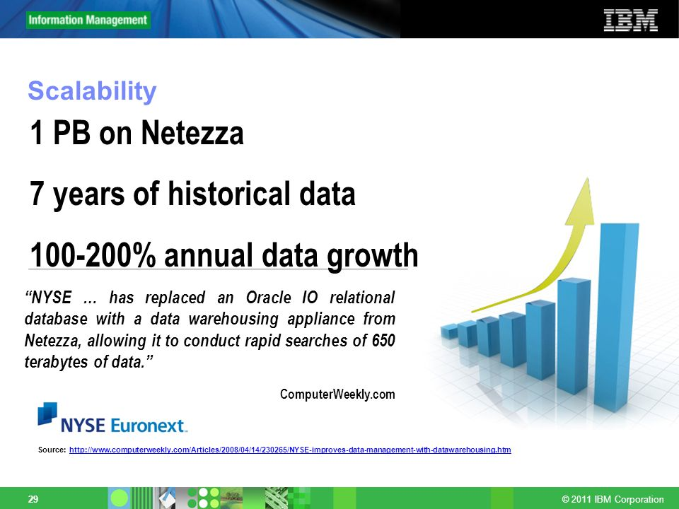© 2011 IBM Corporation 29 NYSE … has replaced an Oracle IO relational database with a data warehousing appliance from Netezza, allowing it to conduct