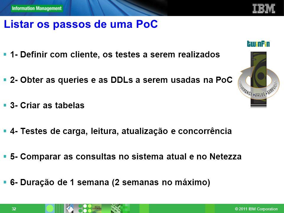© 2011 IBM Corporation 32 Listar os passos de uma PoC 1- Definir com cliente, os testes a serem realizados 2- Obter as queries e as DDLs a serem usada