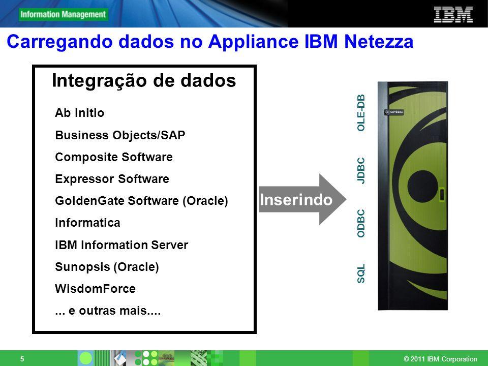 © 2011 IBM Corporation 5 Integração de dados Inserindo Carregando dados no Appliance IBM Netezza Ab Initio Business Objects/SAP Composite Software Exp