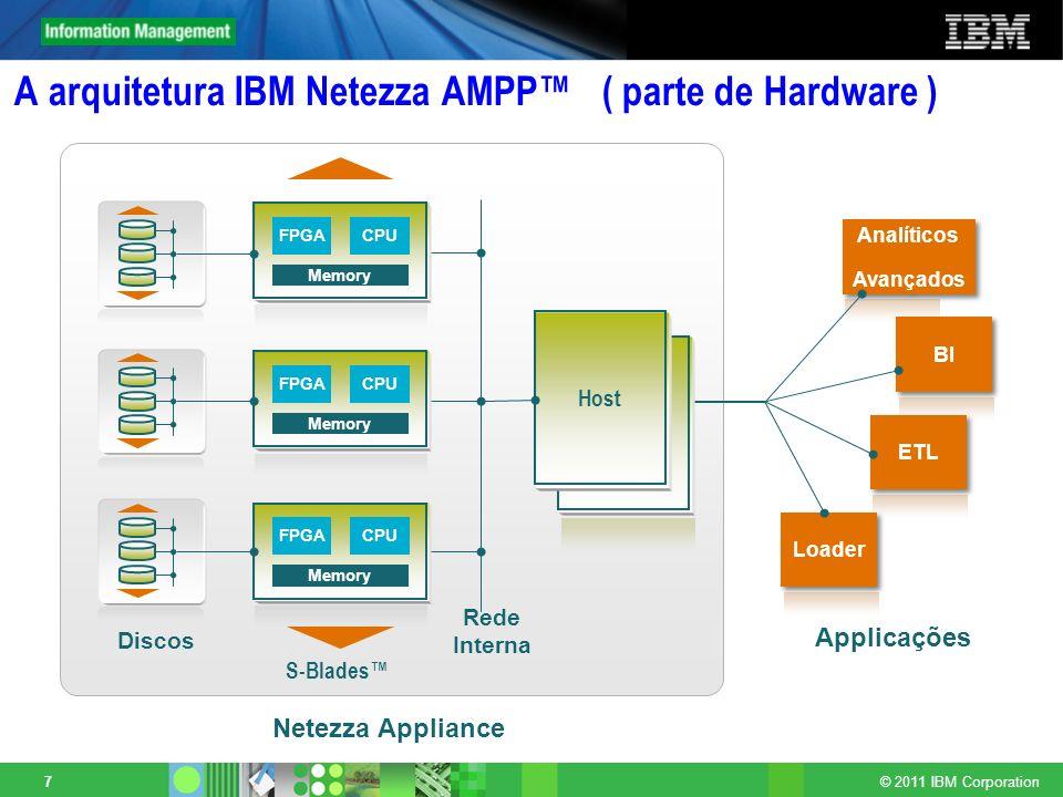 © 2011 IBM Corporation 7 A arquitetura IBM Netezza AMPP ( parte de Hardware ) Analíticos Avançados Analíticos Avançados Loader ETL BI Applicações FPGA