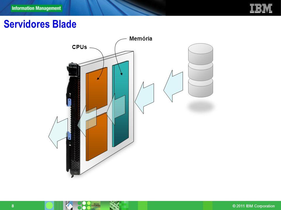 © 2011 IBM Corporation 8 Servidores Blade CPUs Memória