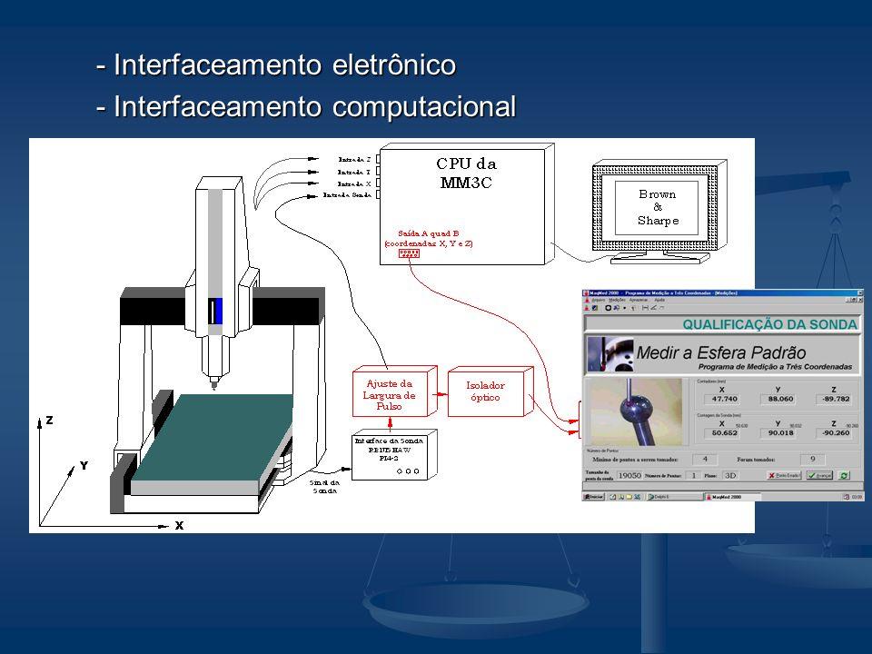 Fonte de energia Elemento de alimentação para os demais elementos do sistema, que também pode causar distúrbios na medição.