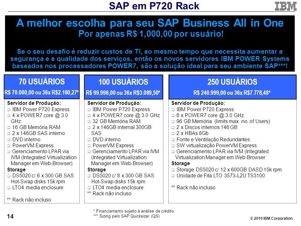 © 2010 IBM Corporation 14 A melhor escolha para seu SAP Business All in One P or apenas R$ 1,000,00 por usuário! Se o seu desafio é reduzir custos de
