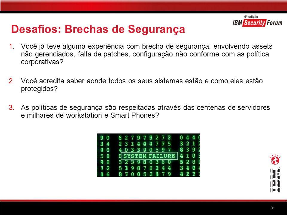 9 Desafios: Brechas de Segurança 1.Você já teve alguma experiência com brecha de segurança, envolvendo assets não gerenciados, falta de patches, confi