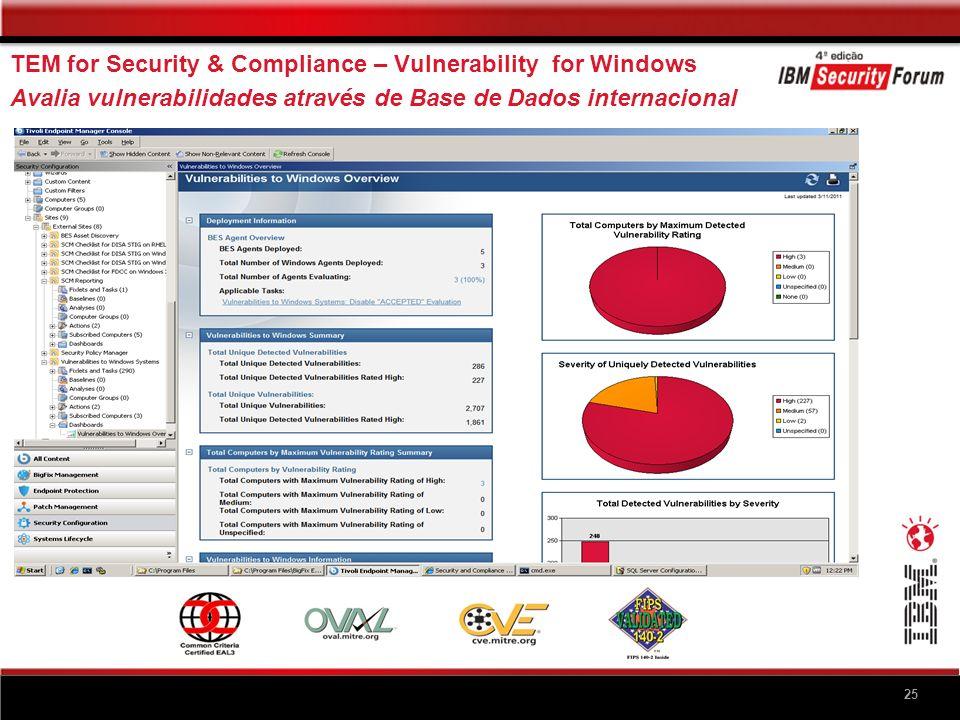 25 TEM for Security & Compliance – Vulnerability for Windows Avalia vulnerabilidades através de Base de Dados internacional 25