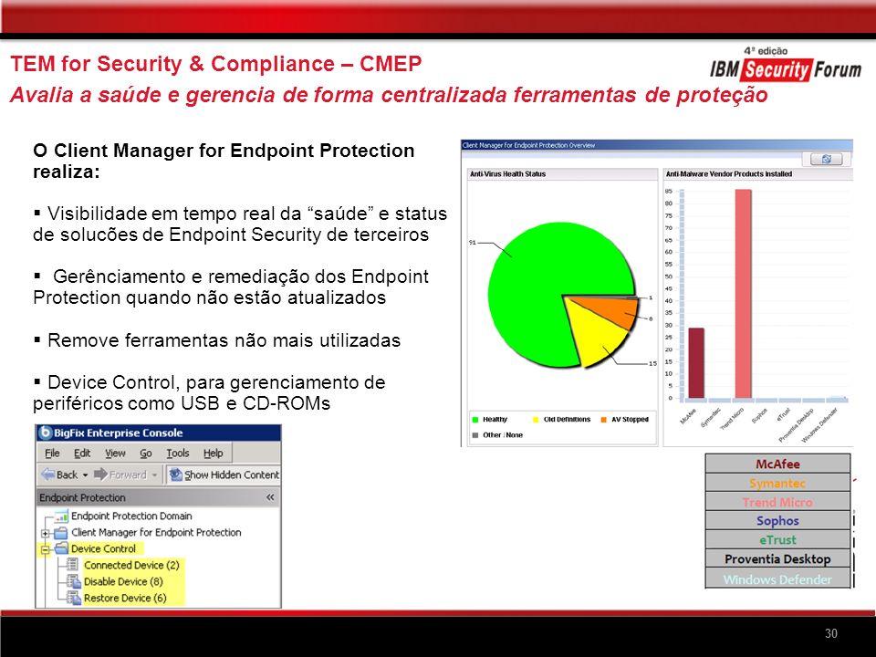 30 TEM for Security & Compliance – CMEP Avalia a saúde e gerencia de forma centralizada ferramentas de proteção O Client Manager for Endpoint Protecti