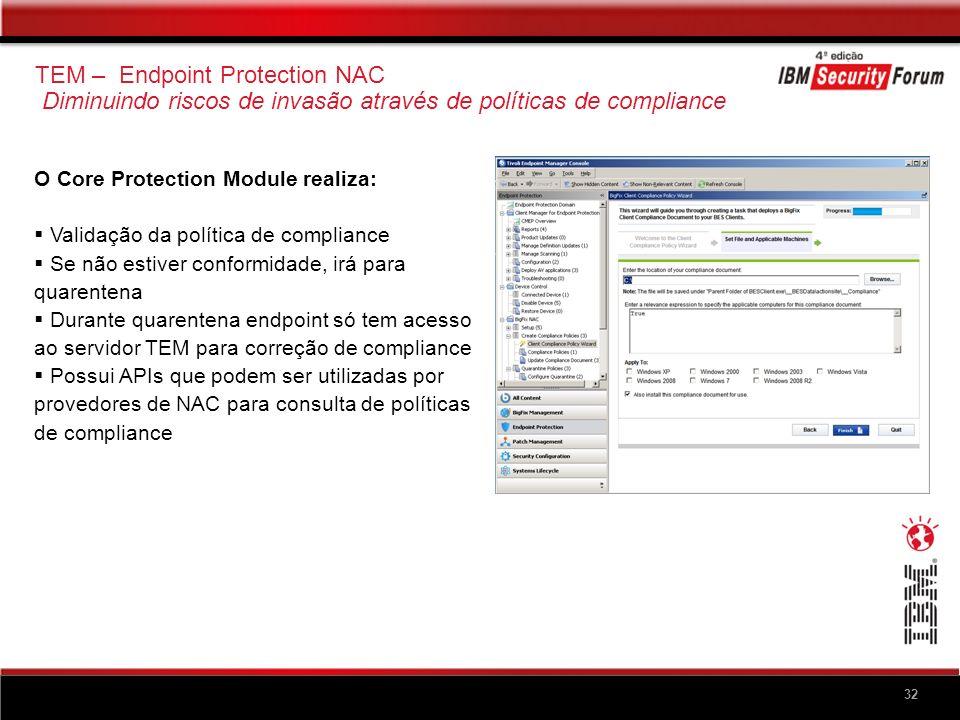 32 TEM – Endpoint Protection NAC Diminuindo riscos de invasão através de políticas de compliance O Core Protection Module realiza: Validação da políti