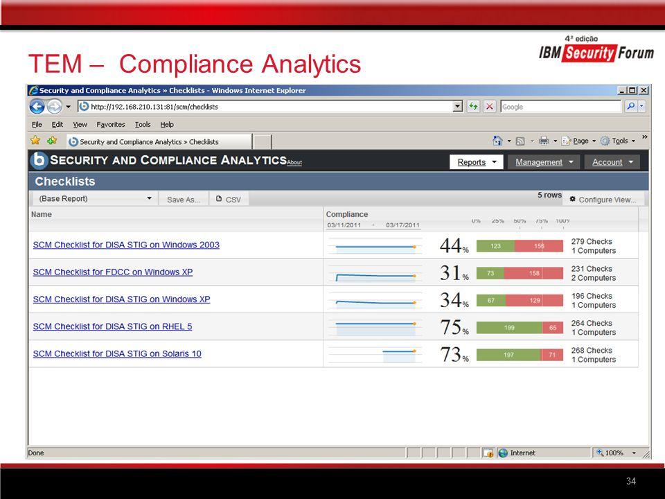 34 TEM – Compliance Analytics
