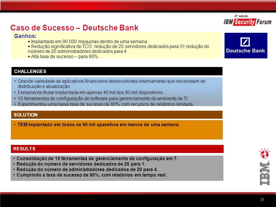 39 Caso de Sucesso – Deutsche Bank CHALLENGES Grande variedade de aplicativos financeiros desenvolvidos internamente que necessitam de distribuição e