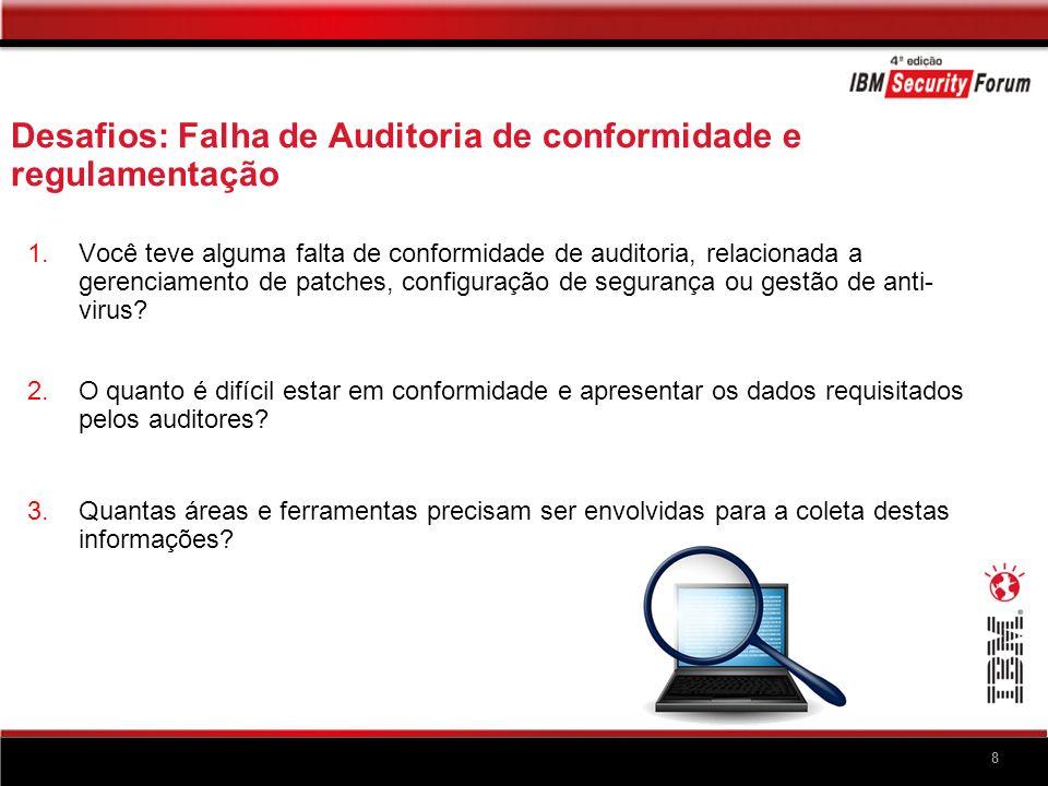8 Desafios: Falha de Auditoria de conformidade e regulamentação 1.Você teve alguma falta de conformidade de auditoria, relacionada a gerenciamento de