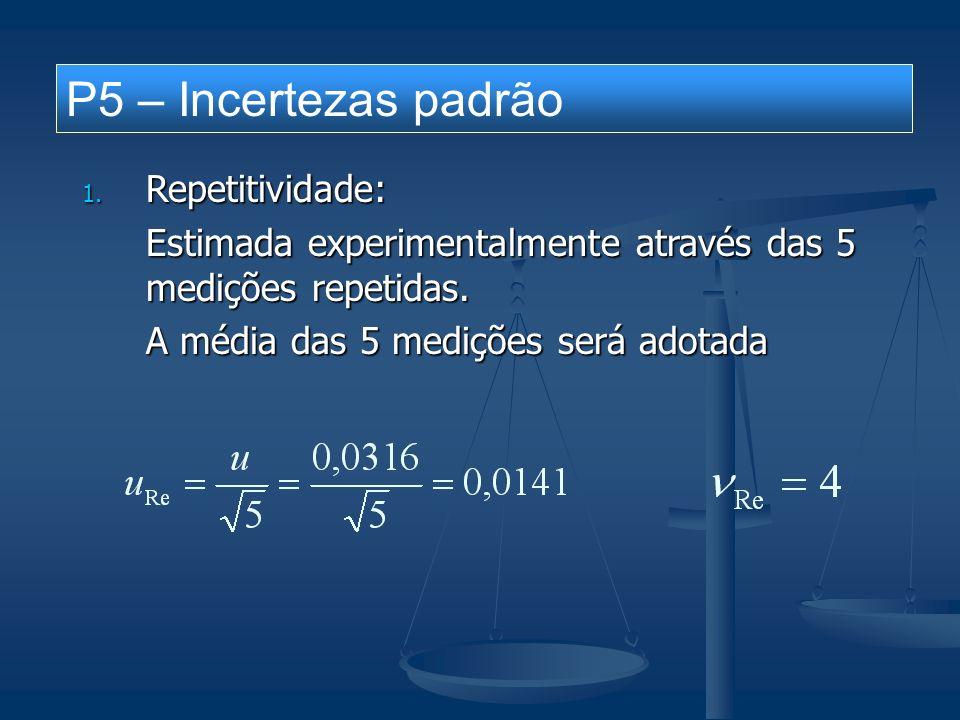 P5 – Incertezas padrão 2.