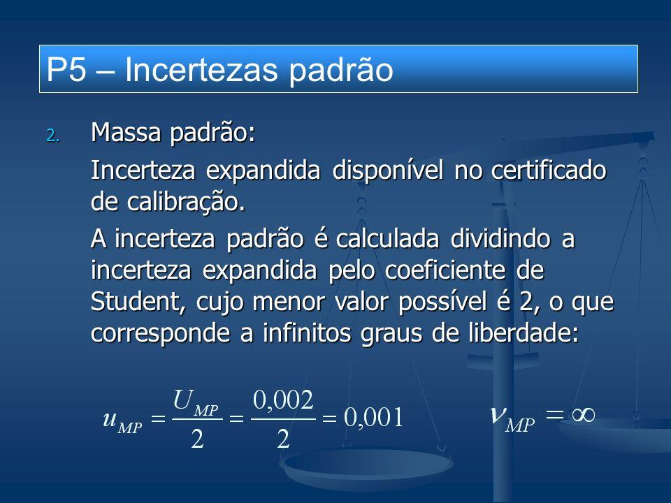 P5 – Incertezas padrão 3.Resolução limitada: O valor da resolução é 0,02 g.