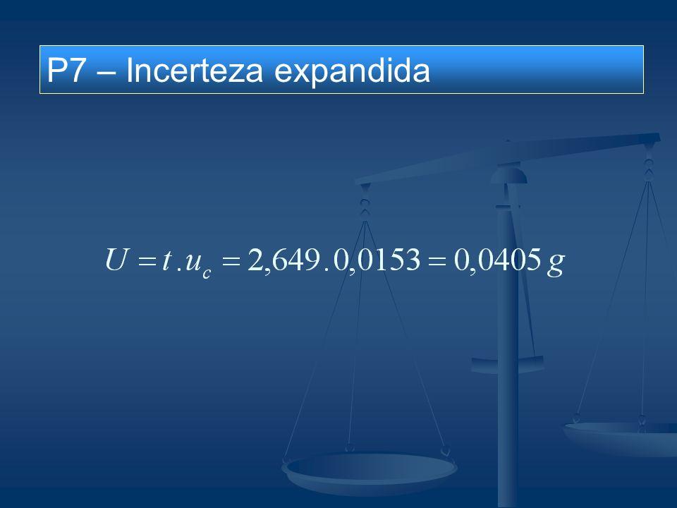 BALANÇO DE INCERTEZAS processo de medição Calibração de uma balança digital – ponto 20 g unidade:g fontes de incertezas efeitos sistemáticos efeitos aleatórios símbolodescriçãocorreçãoadistribuiçãouν Re repetitividade natural --normal0,01414 MP massa padrão -0,0050,002normal0,0010 R resolução limitada -0,01retang0,00577 CcCcCcCc correção combinada -0,005 ucucucuc incerteza combinada normal0,01535 U incerteza expandida normal0,0405