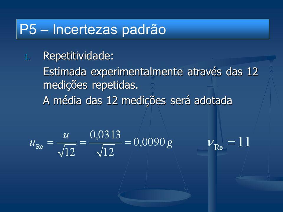 P5 – Incertezas padrão 2.Resolução limitada: O valor da resolução é 0,02 g.