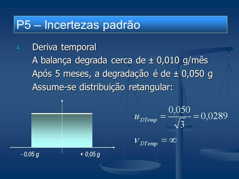 probabilidade 22202426 temperatura 0,0160,0000,0320,048 erro 0,008 g