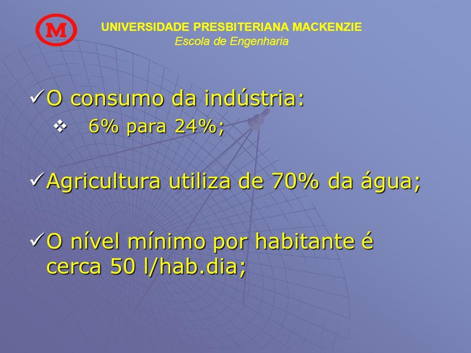 UNIVERSIDADE PRESBITERIANA MACKENZIE Escola de Engenharia O consumo da indústria: O consumo da indústria: 6% para 24%; 6% para 24%; Agricultura utiliz