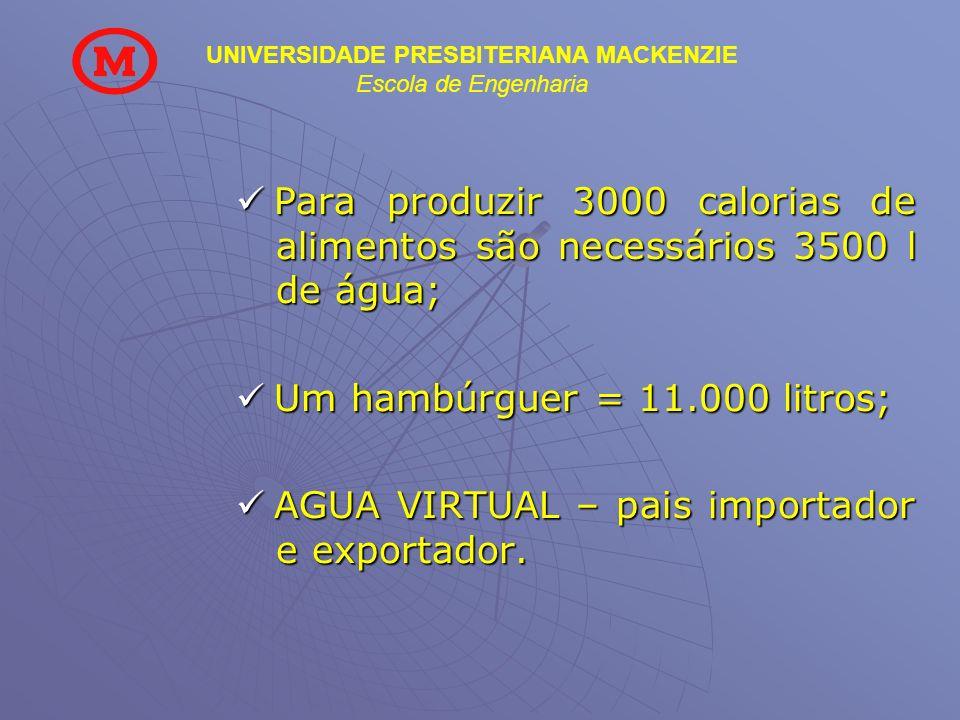 UNIVERSIDADE PRESBITERIANA MACKENZIE Escola de Engenharia Para produzir 3000 calorias de alimentos são necessários 3500 l de água; Para produzir 3000