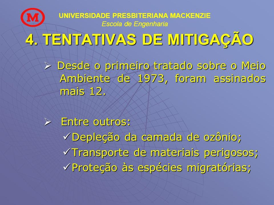 UNIVERSIDADE PRESBITERIANA MACKENZIE Escola de Engenharia 4. TENTATIVAS DE MITIGAÇÃO Desde o primeiro tratado sobre o Meio Ambiente de 1973, foram ass
