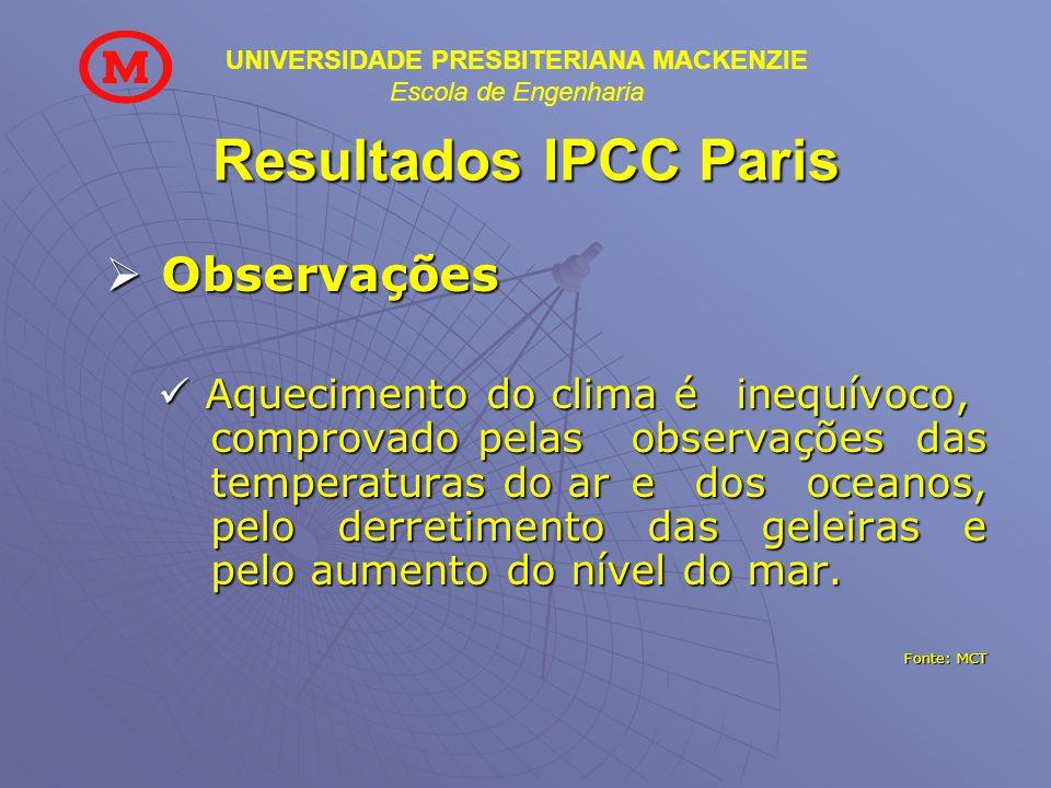 UNIVERSIDADE PRESBITERIANA MACKENZIE Escola de Engenharia Resultados IPCC Paris Observações Observações Aquecimento do clima é inequívoco, comprovado