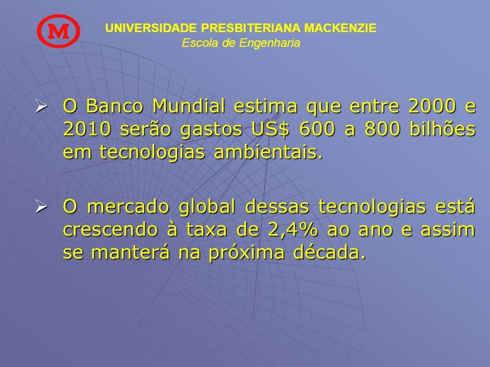 UNIVERSIDADE PRESBITERIANA MACKENZIE Escola de Engenharia O Banco Mundial estima que entre 2000 e 2010 serão gastos US$ 600 a 800 bilhões em tecnologi